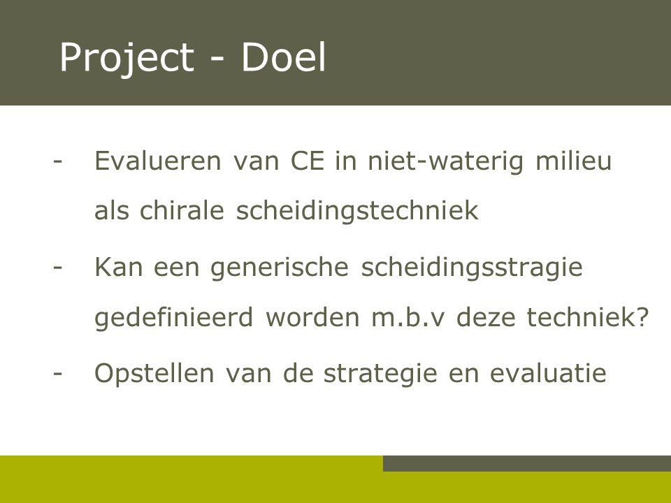 Project - Doel -Evalueren van CE in niet-waterig milieu als chirale scheidingstechniek - Kan een generische scheidingsstragie gedefinieerd worden m.b.v deze techniek.