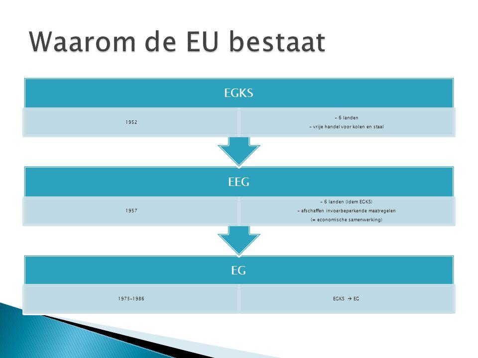 EG 1973-1986EGKS  EG EEG 1957 - 6 landen (idem EGKS) - afschaffen invoerbeperkende maatregelen (= economische samenwerking) EGKS 1952 - 6 landen - vrije handel voor kolen en staal