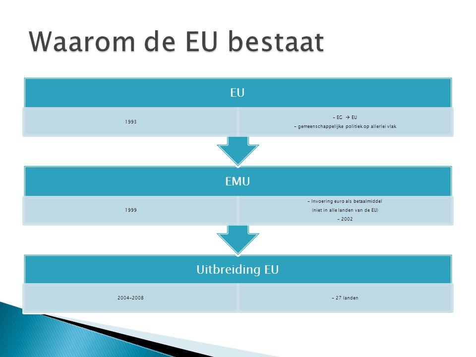 Uitbreiding EU 2004-2008- 27 landen EMU 1999 - Invoering euro als betaalmiddel (niet in alle landen van de EU) - 2002 EU 1993 - EG  EU - gemeenschapp
