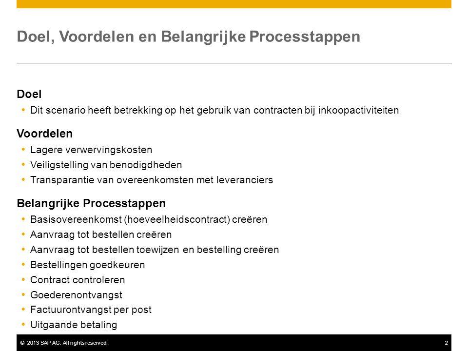 ©2013 SAP AG. All rights reserved.2 Doel, Voordelen en Belangrijke Processtappen Doel  Dit scenario heeft betrekking op het gebruik van contracten bi