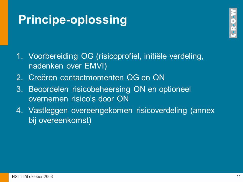 NSTT 28 oktober 200811 Principe-oplossing 1.Voorbereiding OG (risicoprofiel, initiële verdeling, nadenken over EMVI) 2.Creëren contactmomenten OG en O
