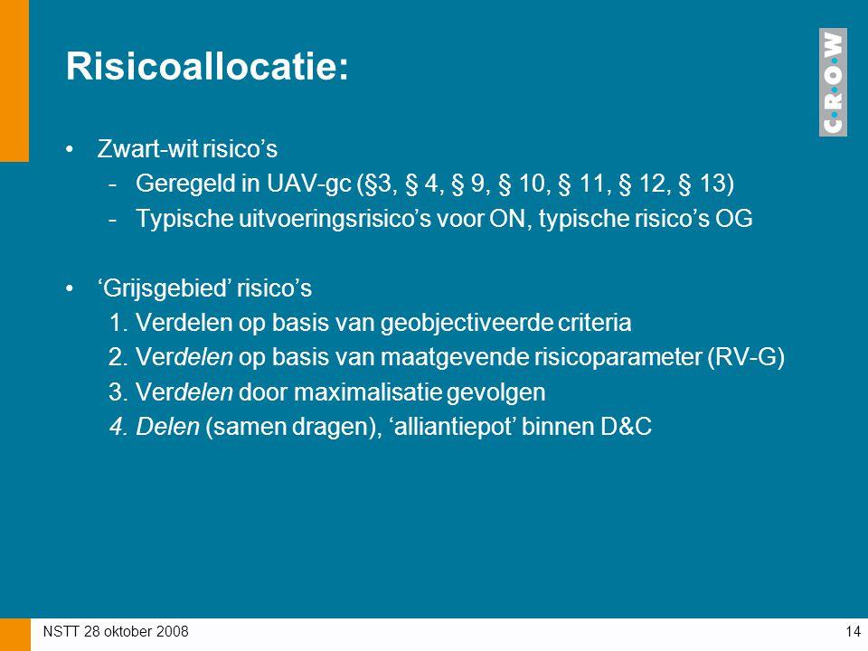 NSTT 28 oktober 200814 Risicoallocatie: Zwart-wit risico's -Geregeld in UAV-gc (§3, § 4, § 9, § 10, § 11, § 12, § 13) -Typische uitvoeringsrisico's vo