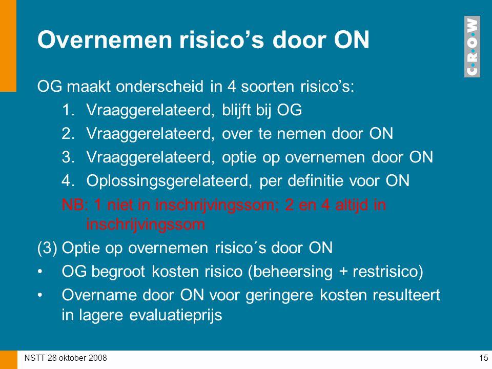 NSTT 28 oktober 200815 Overnemen risico's door ON OG maakt onderscheid in 4 soorten risico's: 1.Vraaggerelateerd, blijft bij OG 2.Vraaggerelateerd, ov