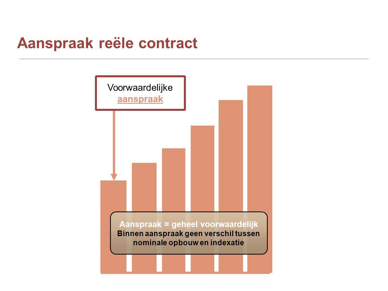 Aanspraak reële contract Voorwaardelijke aanspraak Aanspraak = geheel voorwaardelijk Binnen aanspraak geen verschil tussen nominale opbouw en indexati