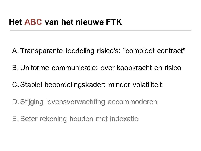 Het ABC van het nieuwe FTK A.Transparante toedeling risico's: