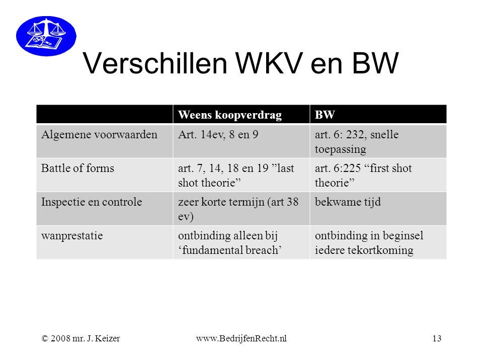 """Verschillen WKV en BW Weens koopverdragBW Algemene voorwaardenArt. 14ev, 8 en 9art. 6: 232, snelle toepassing Battle of formsart. 7, 14, 18 en 19 """"las"""