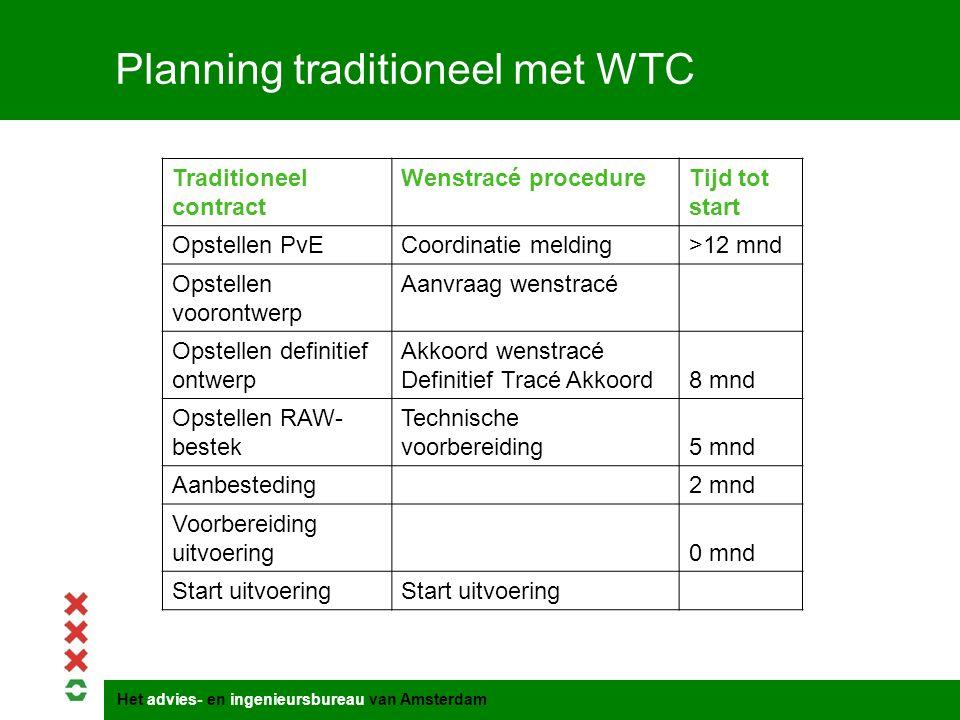 Het advies- en ingenieursbureau van Amsterdam Planning traditioneel met WTC Traditioneel contract Wenstracé procedureTijd tot start Opstellen PvECoord
