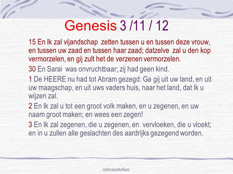 informatiefase Genesis 3 /11 / 12 15 En Ik zal vijandschap zetten tussen u en tussen deze vrouw, en tussen uw zaad en tussen haar zaad; datzelve zal u den kop vermorzelen, en gij zult het de verzenen vermorzelen.