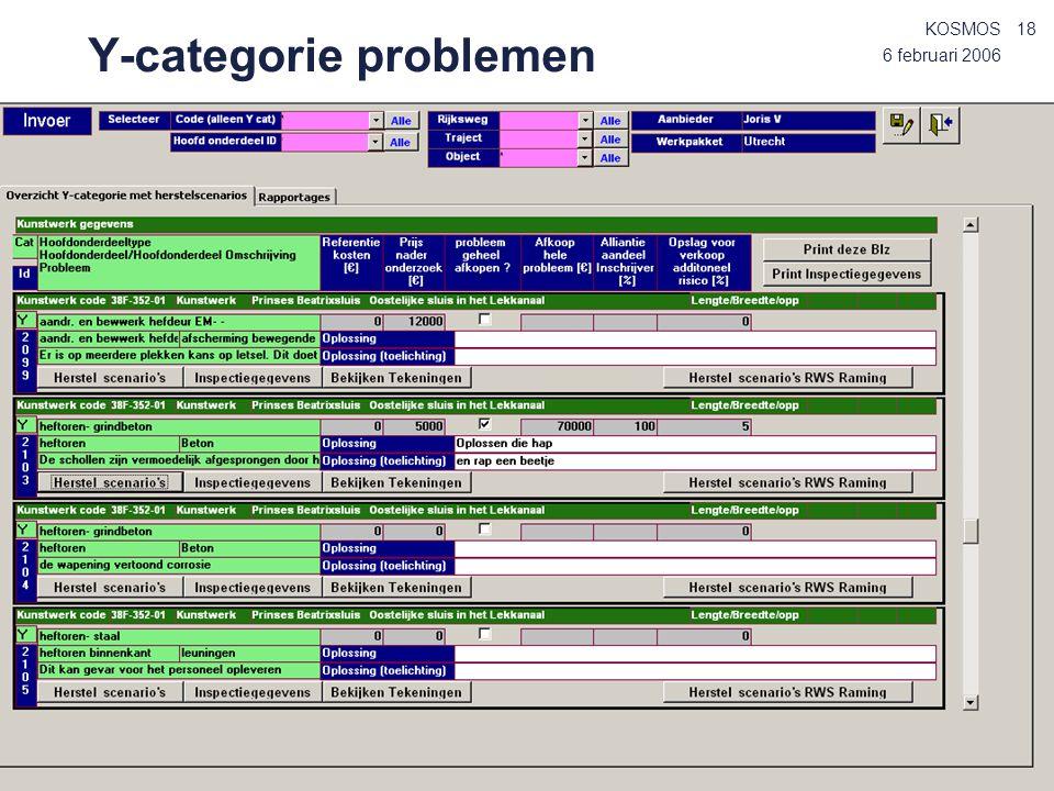 6 februari 2006 KOSMOS18 Y-categorie problemen