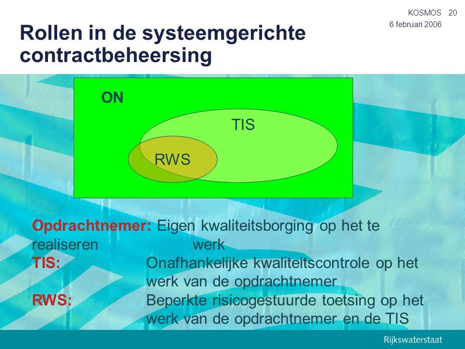 6 februari 2006 KOSMOS20 Rollen in de systeemgerichte contractbeheersing Opdrachtnemer: Eigen kwaliteitsborging op het te realiseren werk TIS: Onafhan