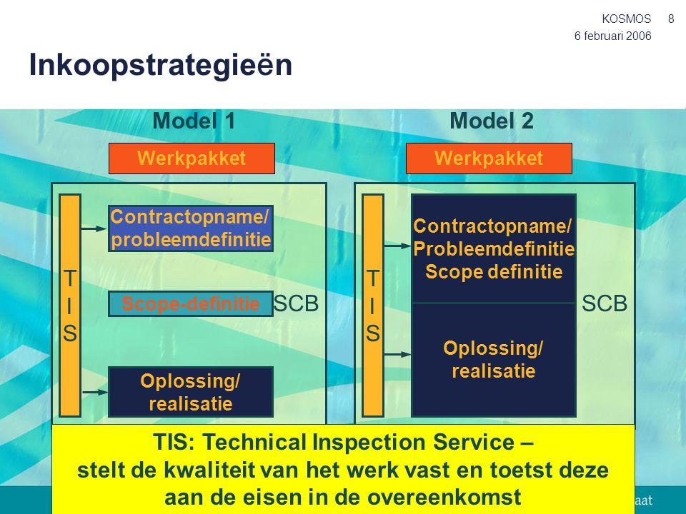 6 februari 2006 KOSMOS8 Inkoopstrategie ë n Model 1 TISTIS Contractopname/ probleemdefinitie Oplossing/ realisatie Scope-definitie SCB Werkpakket Oplo
