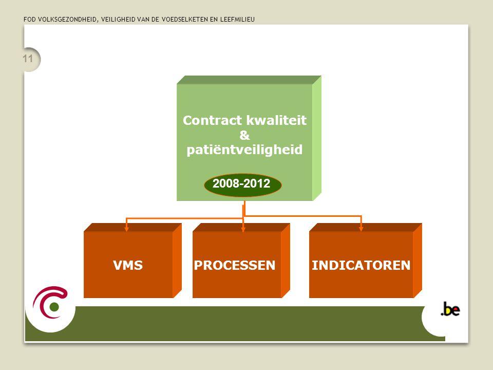 FOD VOLKSGEZONDHEID, VEILIGHEID VAN DE VOEDSELKETEN EN LEEFMILIEU 11 Contract kwaliteit & patiëntveiligheid VMS PROCESSENINDICATOREN 2008-2012