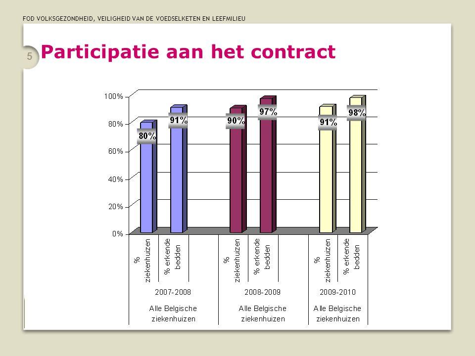 FOD VOLKSGEZONDHEID, VEILIGHEID VAN DE VOEDSELKETEN EN LEEFMILIEU 5 Participatie aan het contract