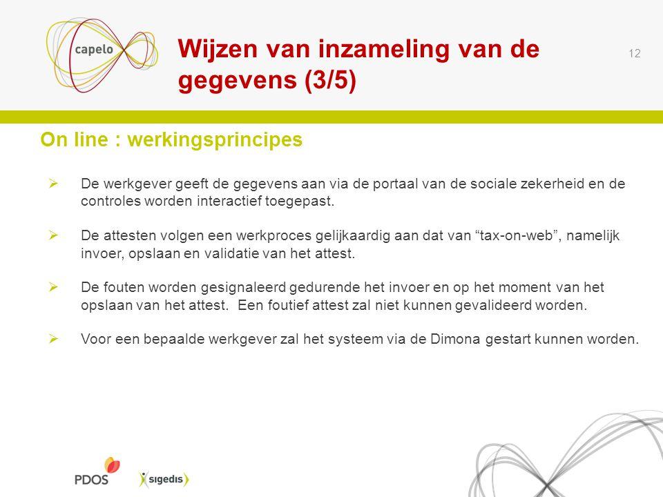 Wijzen van inzameling van de gegevens (3/5) 12 On line : werkingsprincipes  De werkgever geeft de gegevens aan via de portaal van de sociale zekerhei