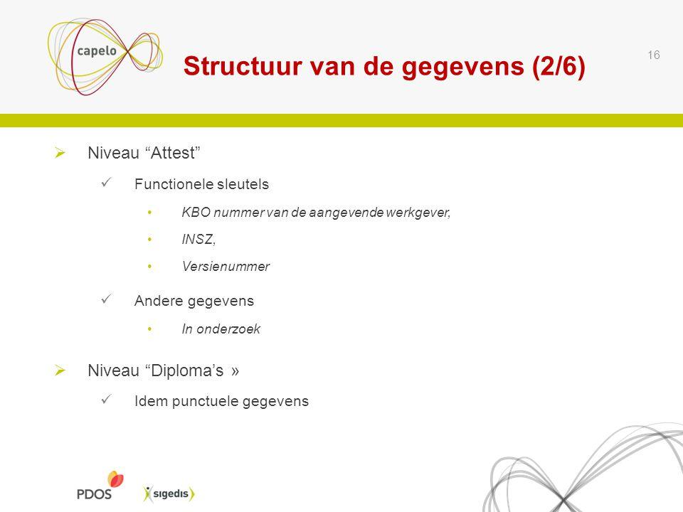 """Structuur van de gegevens (2/6) 16  Niveau """"Attest"""" Functionele sleutels KBO nummer van de aangevende werkgever, INSZ, Versienummer Andere gegevens I"""