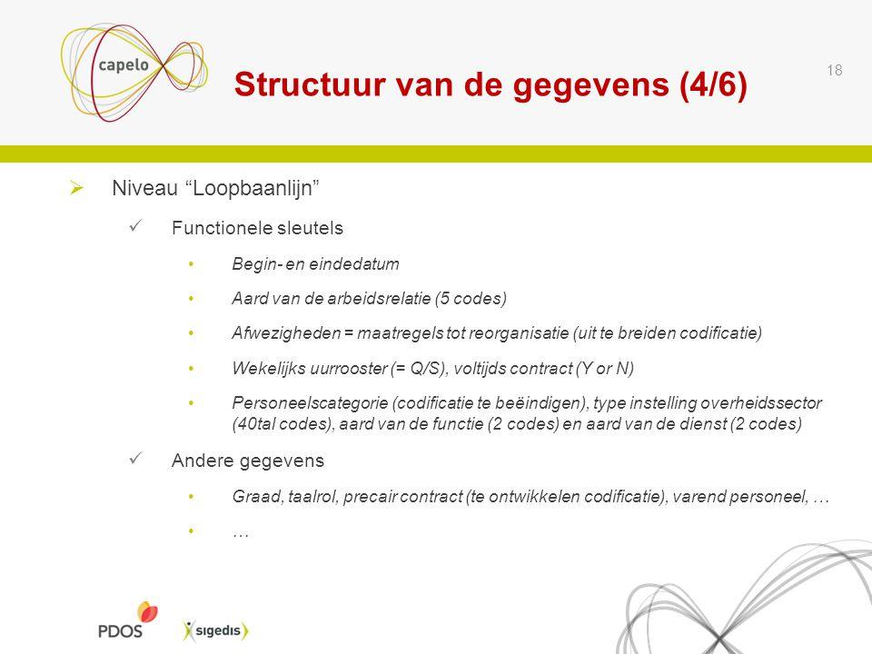 """Structuur van de gegevens (4/6) 18  Niveau """"Loopbaanlijn"""" Functionele sleutels Begin- en eindedatum Aard van de arbeidsrelatie (5 codes) Afwezigheden"""
