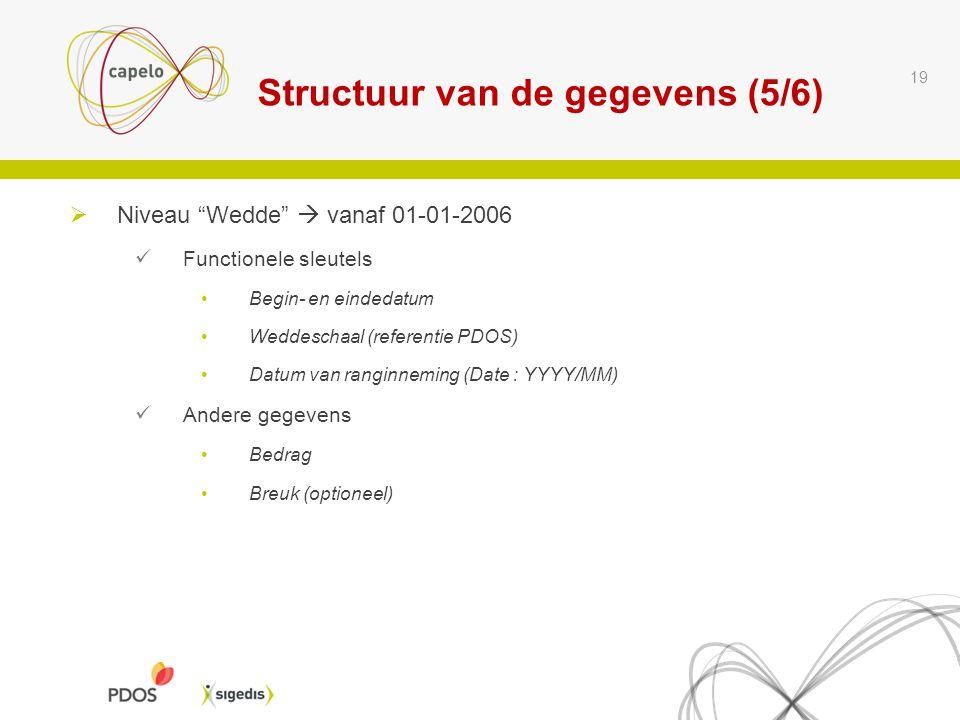 """Structuur van de gegevens (5/6) 19  Niveau """"Wedde""""  vanaf 01-01-2006 Functionele sleutels Begin- en eindedatum Weddeschaal (referentie PDOS) Datum v"""
