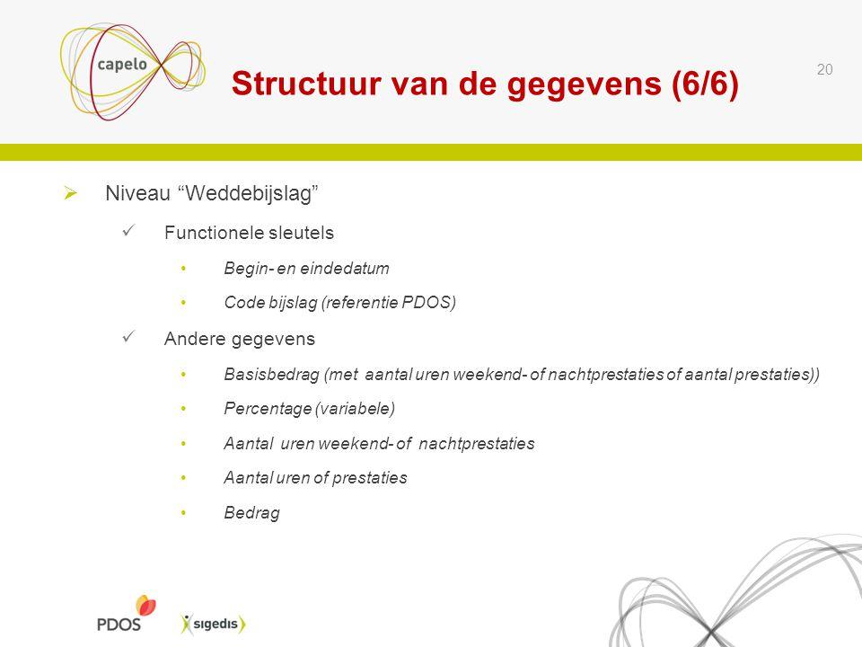 """Structuur van de gegevens (6/6) 20  Niveau """"Weddebijslag"""" Functionele sleutels Begin- en eindedatum Code bijslag (referentie PDOS) Andere gegevens Ba"""