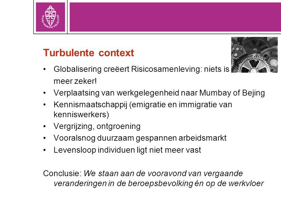 Turbulente context Globalisering creëert Risicosamenleving: niets is meer zeker.