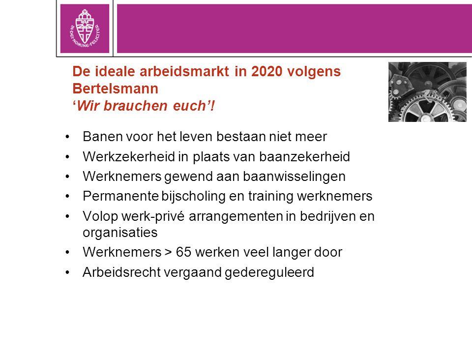 De ideale arbeidsmarkt in 2020 volgens Bertelsmann 'Wir brauchen euch'.