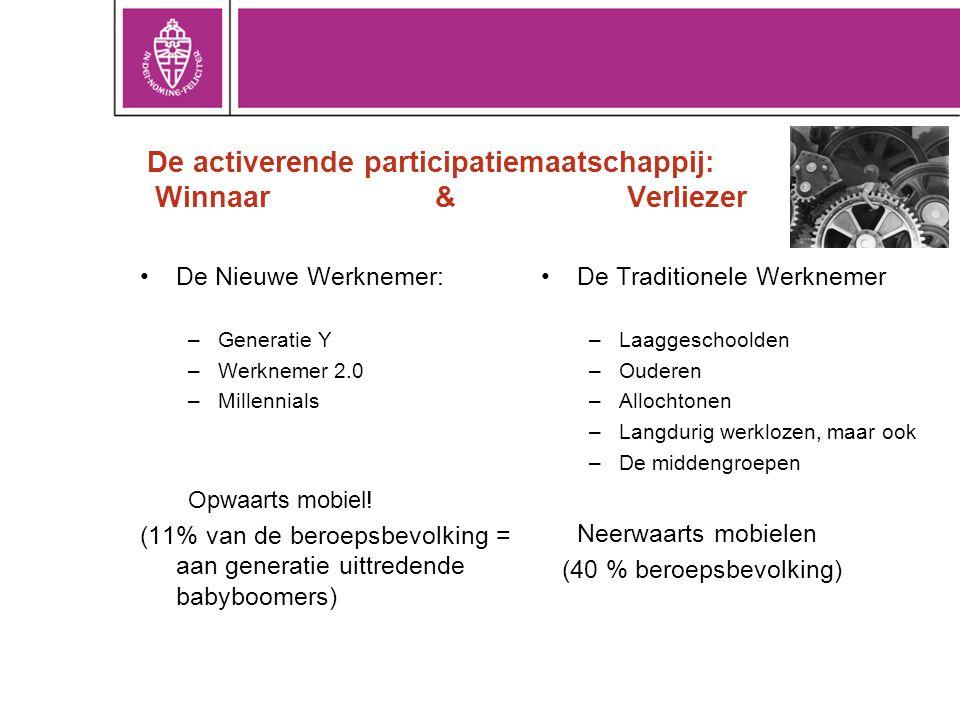 De activerende participatiemaatschappij: Winnaar & Verliezer De Nieuwe Werknemer: –Generatie Y –Werknemer 2.0 –Millennials Opwaarts mobiel.
