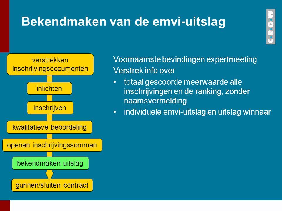 Bekendmaken van de emvi-uitslag Voornaamste bevindingen expertmeeting Verstrek info over totaal gescoorde meerwaarde alle inschrijvingen en de ranking