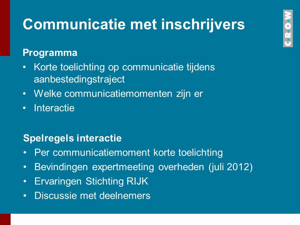 Communicatie met inschrijvers Programma Korte toelichting op communicatie tijdens aanbestedingstraject Welke communicatiemomenten zijn er Interactie S