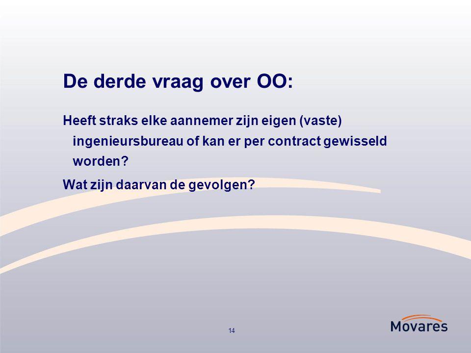 14 De derde vraag over OO: Heeft straks elke aannemer zijn eigen (vaste) ingenieursbureau of kan er per contract gewisseld worden? Wat zijn daarvan de