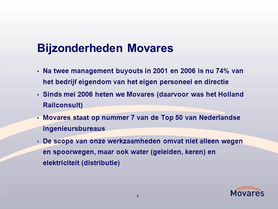 4 Bijzonderheden Movares Na twee management buyouts in 2001 en 2006 is nu 74% van het bedrijf eigendom van het eigen personeel en directie Sinds mei 2006 heten we Movares (daarvoor was het Holland Railconsult) Movares staat op nummer 7 van de Top 50 van Nederlandse ingenieursbureaus De scope van onze werkzaamheden omvat niet alleen wegen en spoorwegen, maar ook water (geleiden, keren) en elektriciteit (distributie)