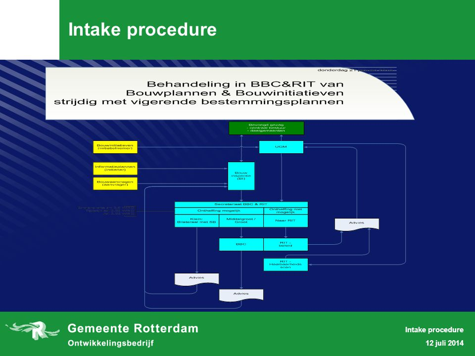 12 juli 2014 Intake procedure