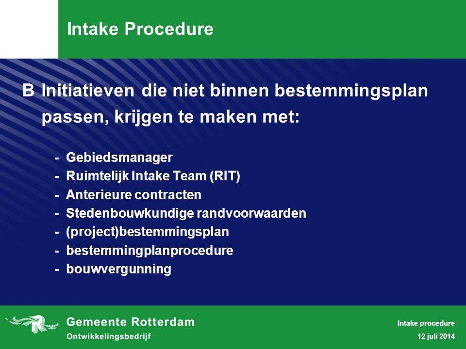 Intake Procedure.Gebiedsmanager:. Is contactpersoon voor de initiatiefnemers.
