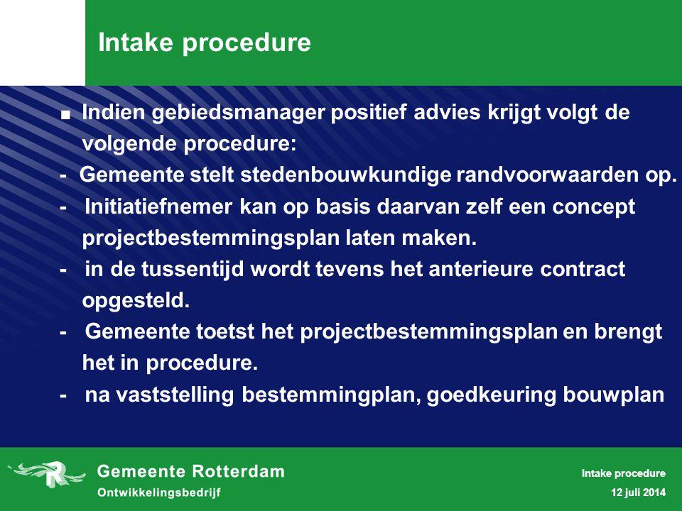 Voorbeeld: Dawesweg 44g 12 juli 2014 Intake procedure