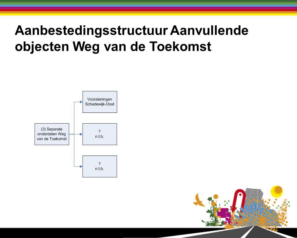 Strategie Wegdeel Geïntegreerd Contract met integratie van ontwerpuitwerking en uitvoering Aanbesteding doormiddel van voorafgaande selectie en EMVI Gunningsprincipe: De beste invulling van wensen binnen het vastgestelde plafond wint