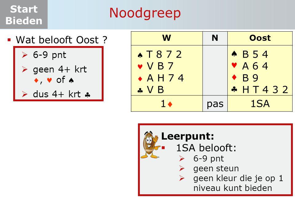 Start Bieden WNOost    11 pas1SA  Wat belooft Oost ?  6-9 pnt  geen 4+ krt , of   dus 4+ krt  Leerpunt:  1SA belooft:  6-9 pnt  geen st