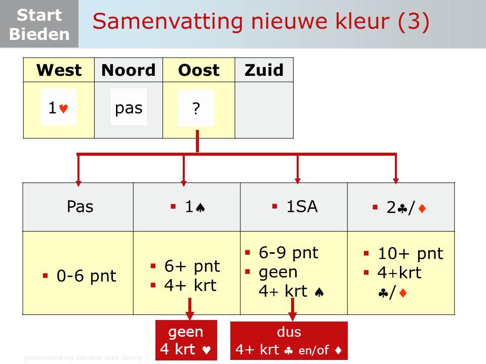 Start Bieden gebaseerd op bieden met Berry WestNoordOostZuid 1 pas Pas  0-6 pnt 11 Samenvatting nieuwe kleur (3) ?  6+ pnt  4+ krt  1SA 2/