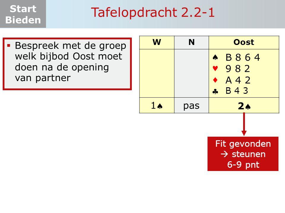 Start Bieden Tafelopdracht 2.2-1  Bespreek met de groep welk bijbod Oost moet doen na de opening van partner WNOost    11 pas? 22 B 8 6 4 9 8