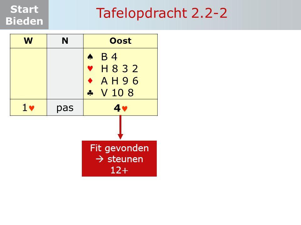 Start Bieden Tafelopdracht 2.2-2 WNOost    1 pas? 4 B 4 H 8 3 2 A H 9 6 V 10 8 Fit gevonden  steunen 12+