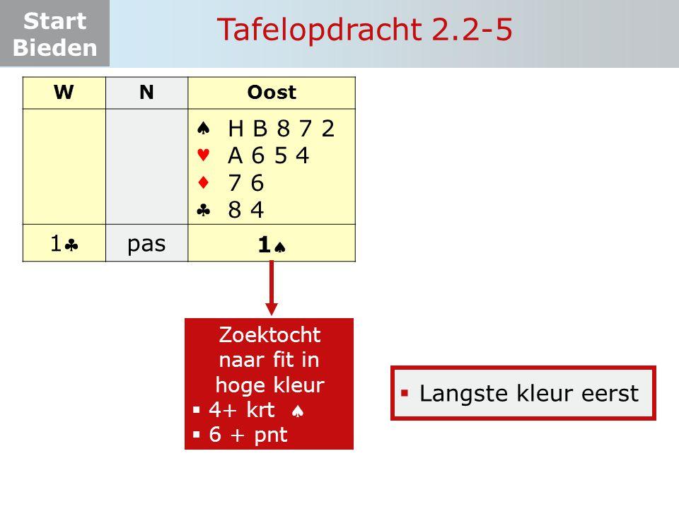 Start Bieden Tafelopdracht 2.2-5 WNOost    11 pas? 11 H B 8 7 2 A 6 5 4 7 6 8 4 Zoektocht naar fit in hoge kleur  4+ krt   6 + pnt  Langste