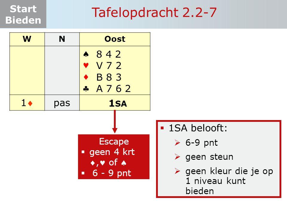 Start Bieden Tafelopdracht 2.2-7 WNOost    11 pas? 1 SA 8 4 2 V 7 2 B 8 3 A 7 6 2 Escape  geen 4 krt , of   6 - 9 pnt  1SA belooft:  6-9 pn
