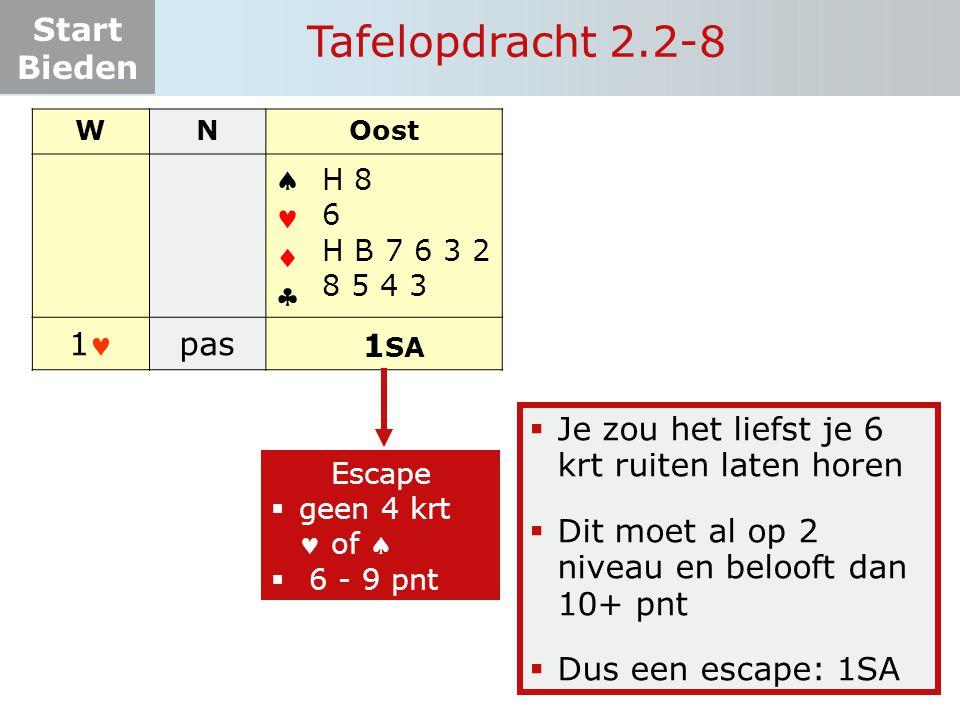 Start Bieden Tafelopdracht 2.2-8 WNOost    1 pas? 1 SA H 8 6 H B 7 6 3 2 8 5 4 3 Escape  geen 4 krt of   6 - 9 pnt  Je zou het liefst je 6 krt