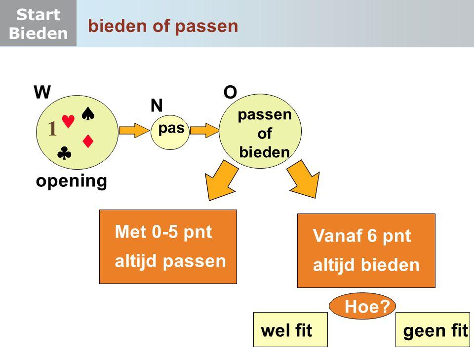 Start Bieden 1    W pas N passen of bieden O Met 0-5 pnt altijd passen opening wel fitgeen fit Vanaf 6 pnt altijd bieden Hoe? bieden of passen
