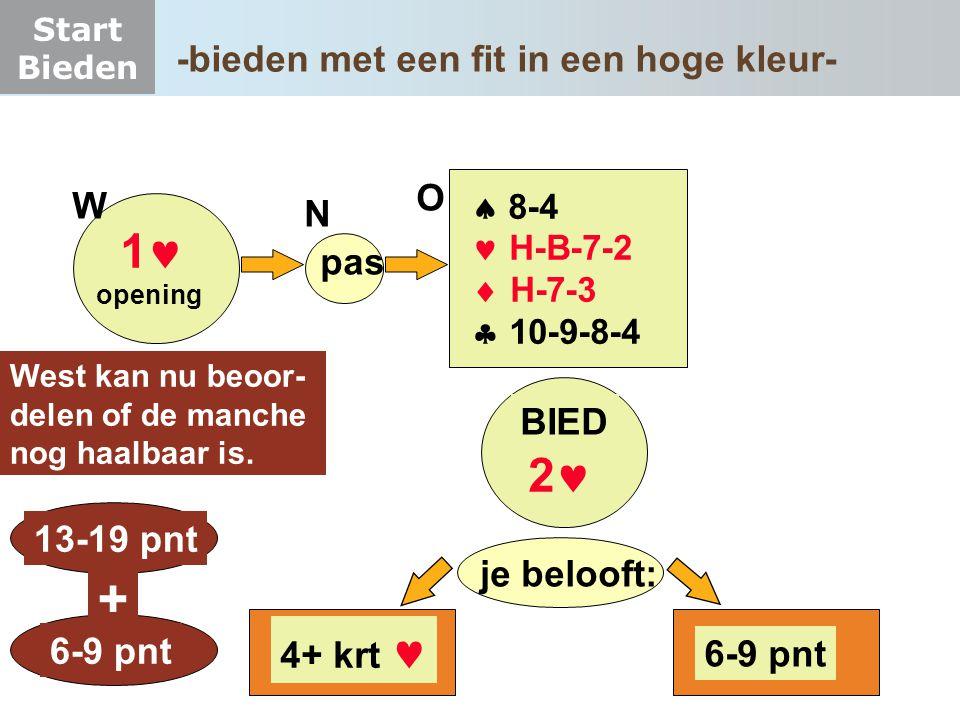 Start Bieden 1 W pas N O  8-4  H-B-7-2  H-7-3  10-9-8-4 opening 2 BIED 6-9 pnt 4+ krt je belooft: West kan nu beoor- delen of de manche nog haal