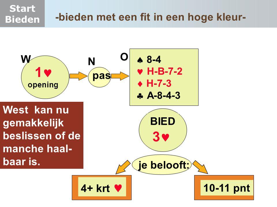 Start Bieden 1 W pas N O  8-4  H-B-7-2  H-7-3  A-8-4-3 opening 3 BIED 10-11 pnt 4+ krt je belooft: West kan nu gemakkelijk beslissen of de manch