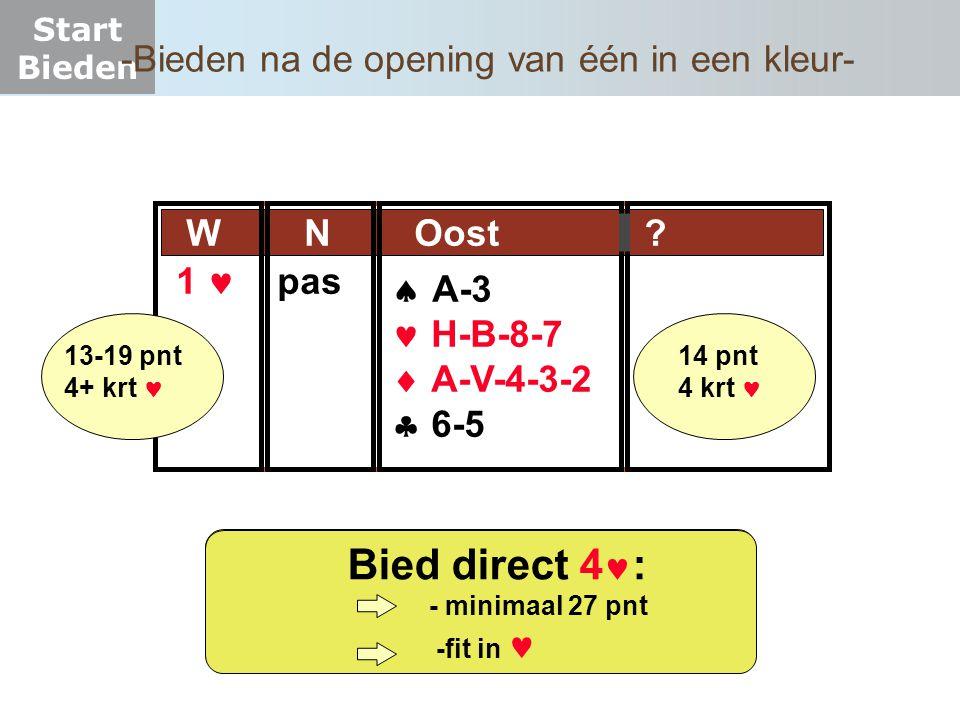 Start Bieden -Bieden na de opening van één in een kleur- W N Oost ? 1 pas  A-3  H-B-8-7  A-V-4-3-2  6-5 13-19 pnt 4+ krt 14 pnt 4 krt Wat bied