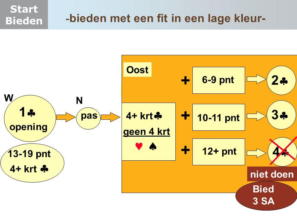 Start Bieden 11 W pas N O 6-9 pnt opening 22 4+ krt  33 12+ pnt 10-11 pnt + + + Oost 13-19 pnt 4+ krt  geen 4 krt   44 niet doen Bied 3 SA