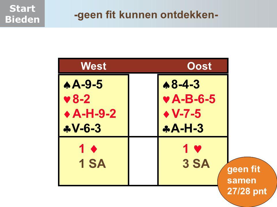 Start Bieden -geen fit kunnen ontdekken- West Oost 1  1 SA  8-4-3 A-B-6-5  V-7-5  A-H-3  A-9-5 8-2  A-H-9-2  V-6-3 1 3 SA geen fit samen 27/28