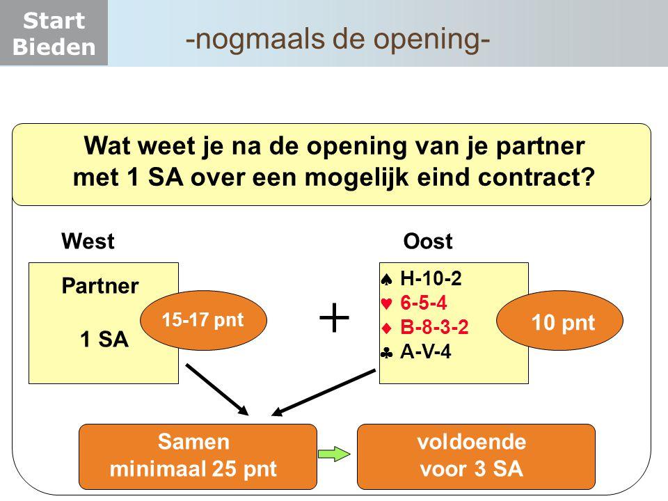 Start Bieden Wat weet je na de opening van je partner met 1 SA over een mogelijk eind contract?  H-10-2  6-5-4  B-8-3-2  A-V-4 Partner 1 SA 15-