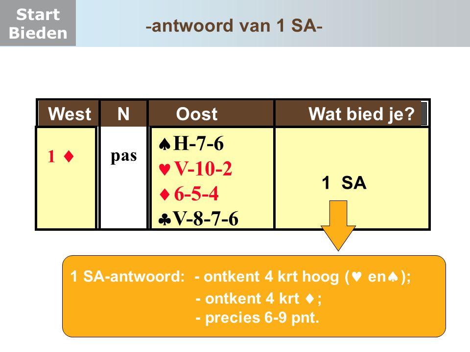 Start Bieden - antwoord van 1 SA - West N Oost Wat bied je?  H-7-6 V-10-2  6-5-4  V-8-7-6 1 1  1 SA 1 SA-antwoord: - ontkent 4 krt hoog ( en  );