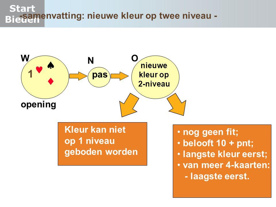Start Bieden -samenvatting: nieuwe kleur op twee niveau - 1   W pas N nieuwe kleur op 2-niveau O Kleur kan niet op 1 niveau geboden worden nog geen
