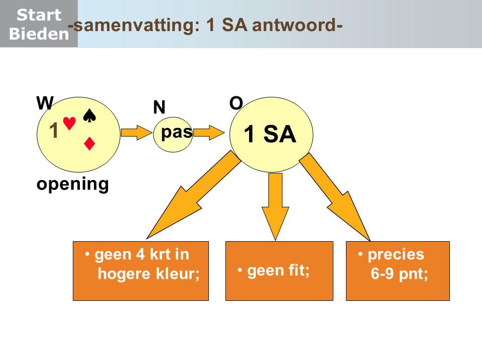 Start Bieden -samenvatting: 1 SA antwoord- 1   W pas N 1 SA O geen 4 krt in hogere kleur; opening geen fit; precies 6-9 pnt;